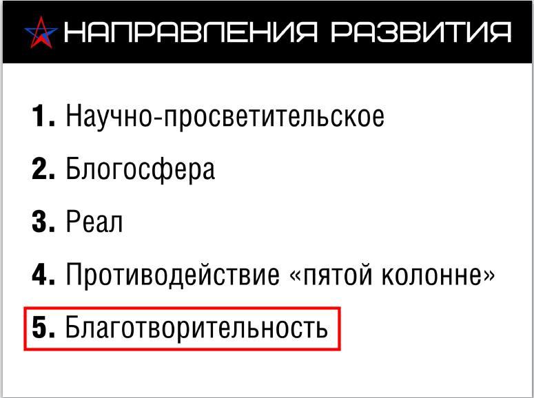 На что просил денег Илья Белоус